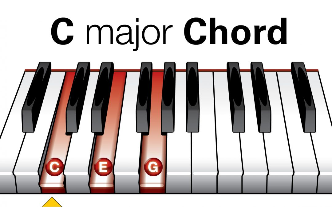 """TechMuze Ep 65 – Basic Music Theory For Producers And Songwriters (part 2) """"3 Note Chords"""""""