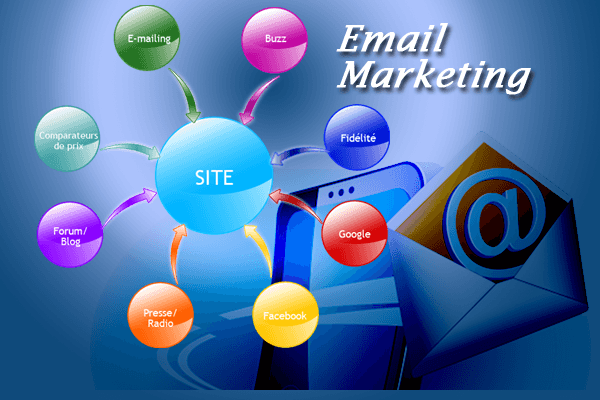 Email Service Providers
